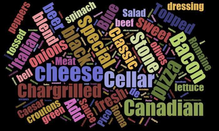 700X420 Stone Cellar Wordcloud